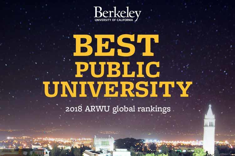 Best Public University for 2018 -- United States
