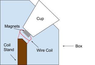 BEAM magnetic speaker project