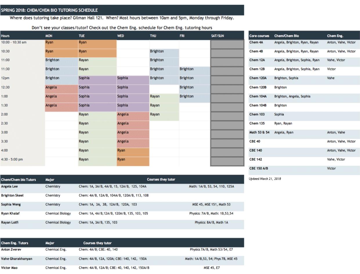 Chemistry & Chembio tutoring schedule 2018