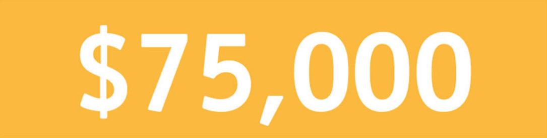 starting median undergraduate salary is $75,000