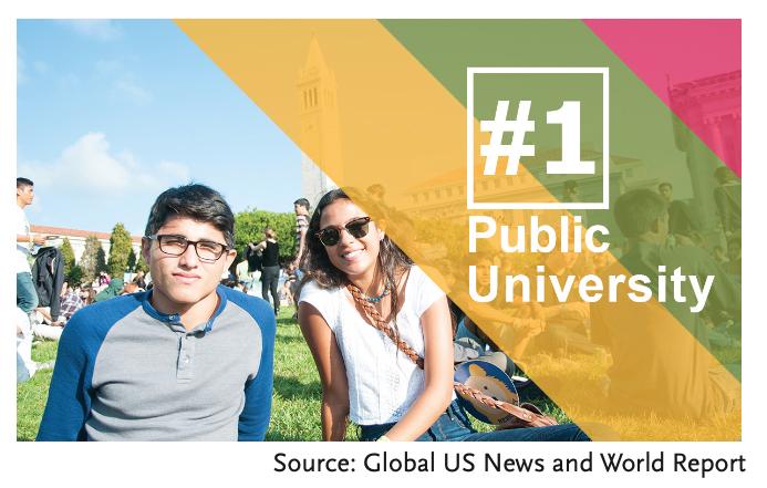#1 Public University