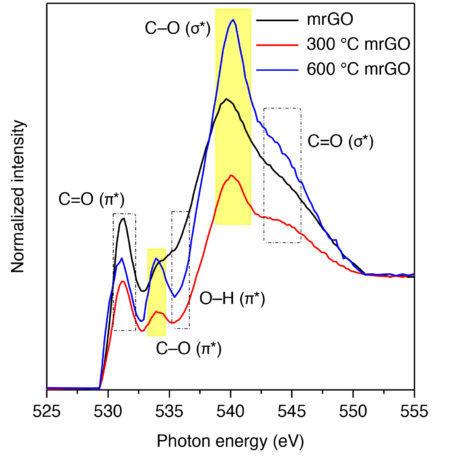 Photon energy graphic