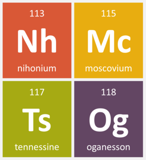 New elements added in 2016