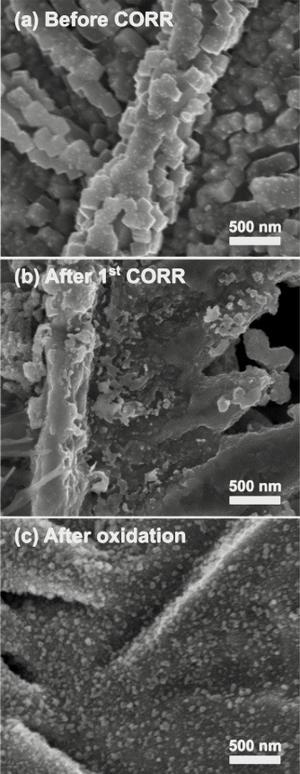 electron microscopic images of copper