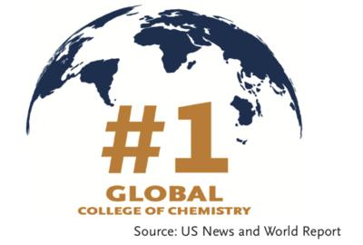 #1 Global University
